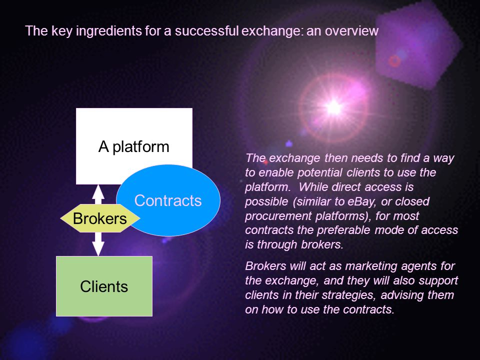 A platform Contracts Brokers Clients