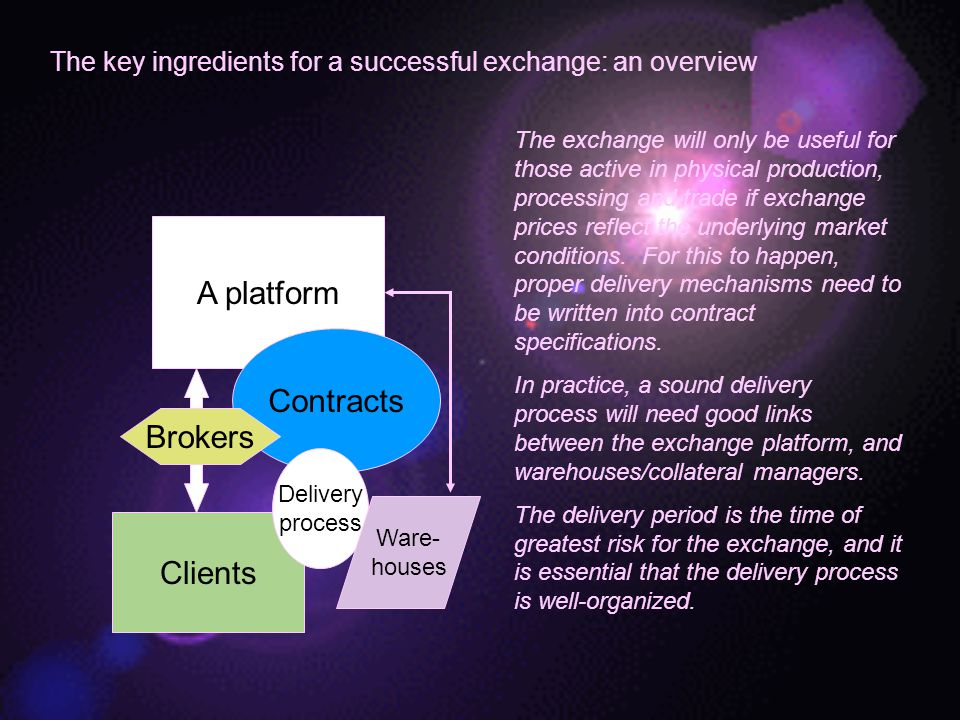 A platform Contracts Brokers Clients