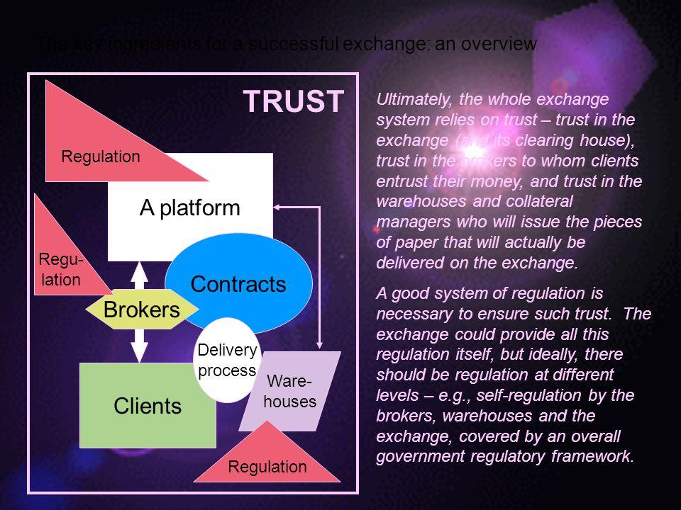 TRUST A platform Contracts Brokers Clients