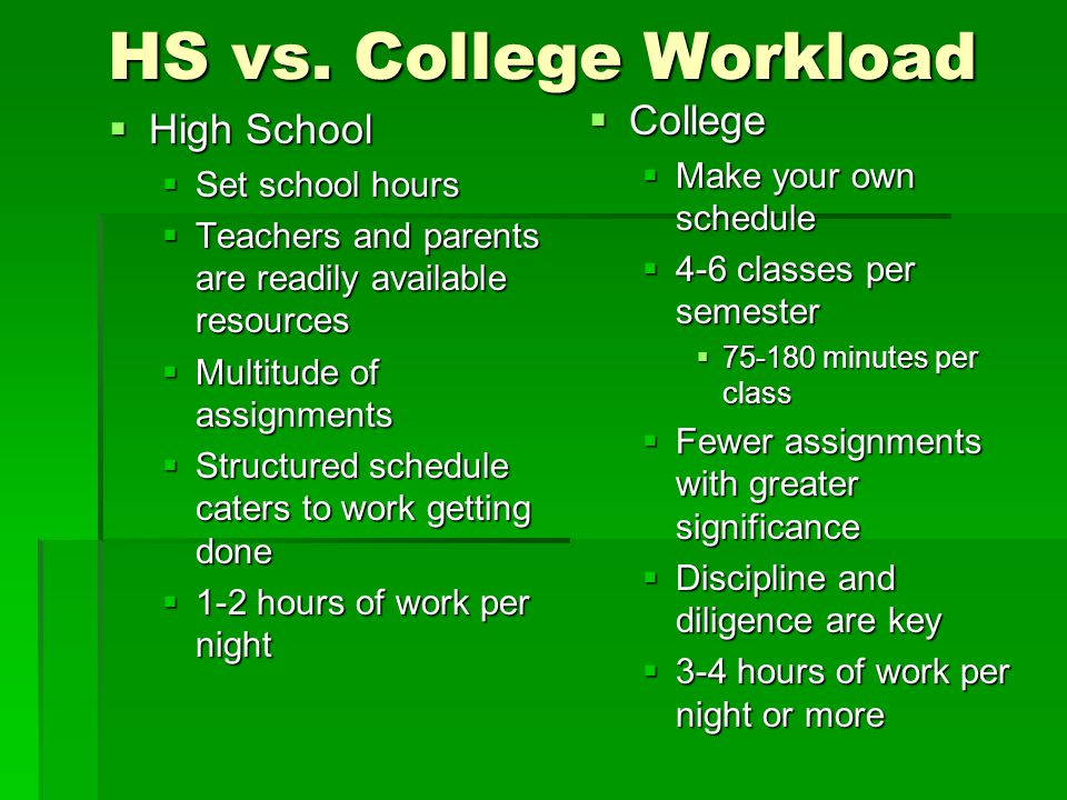 HS vs. College Workload College High School Make your own schedule
