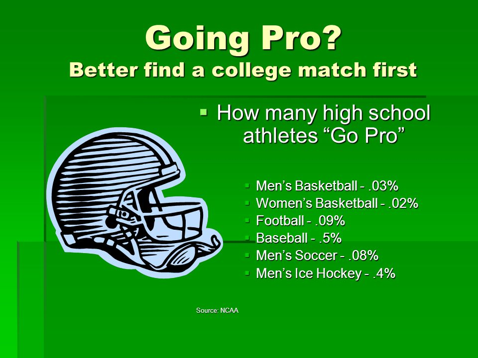 Going Pro Better find a college match first