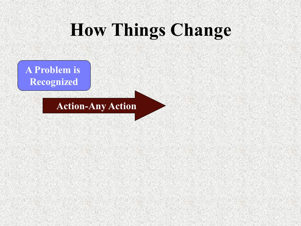 How Things Change A Problem is Recognized Action-Any Action