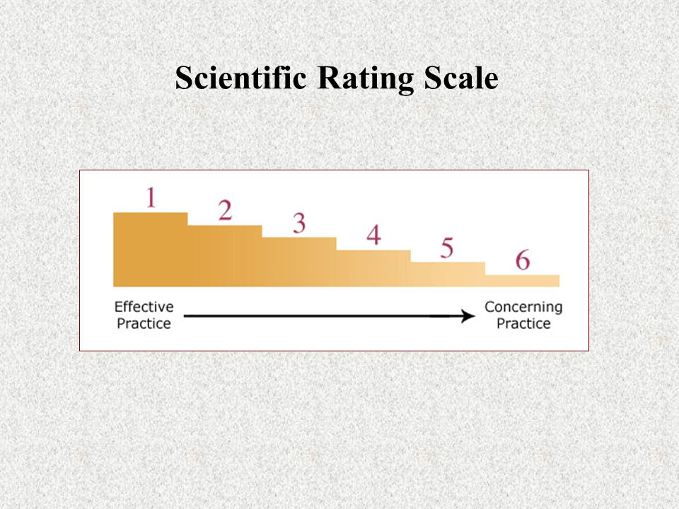 Scientific Rating Scale