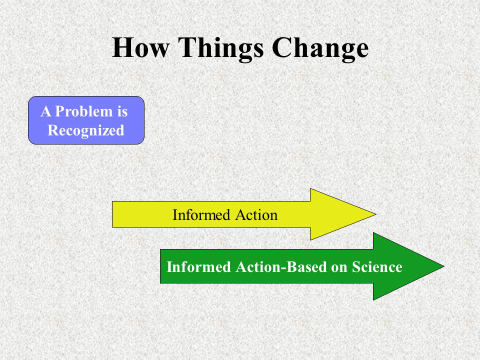 Informed Action-Based on Science