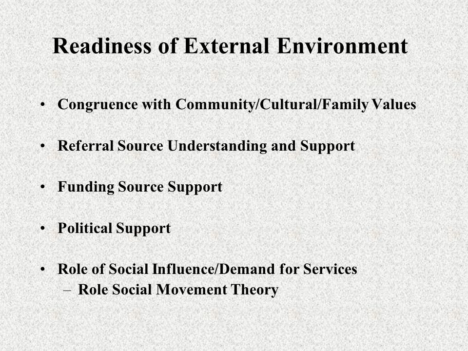 Readiness of External Environment