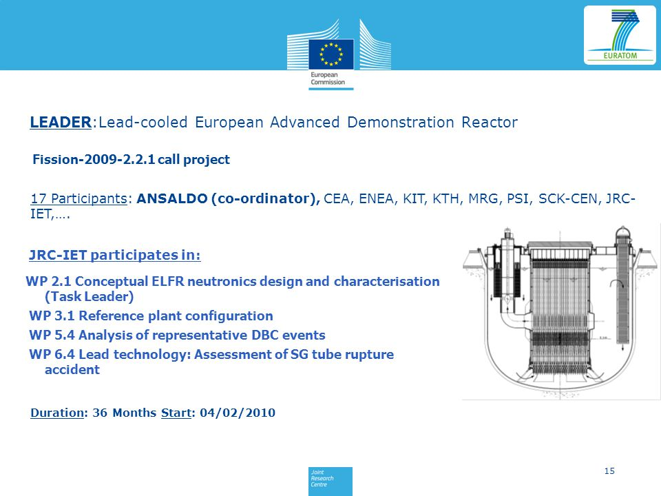LEADER:Lead-cooled European Advanced Demonstration Reactor