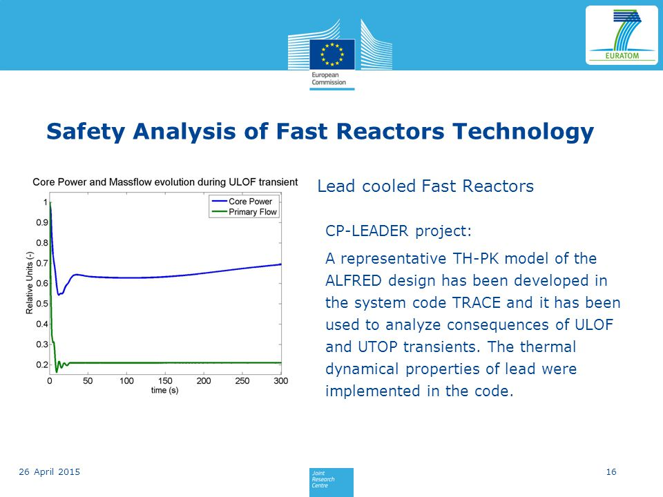 Safety Analysis of Fast Reactors Technology