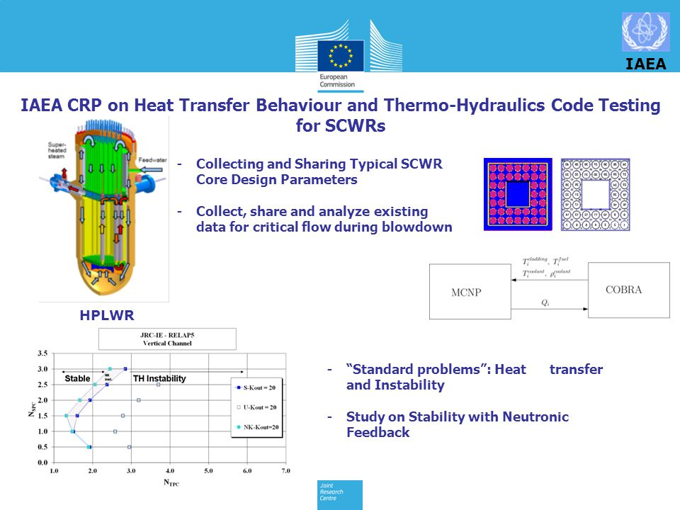 IAEA IAEA CRP on Heat Transfer Behaviour and Thermo-Hydraulics Code Testing for SCWRs. Collecting and Sharing Typical SCWR Core Design Parameters.