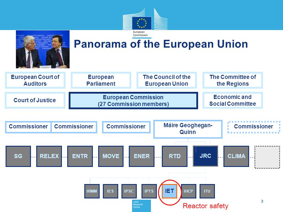 Panorama of the European Union