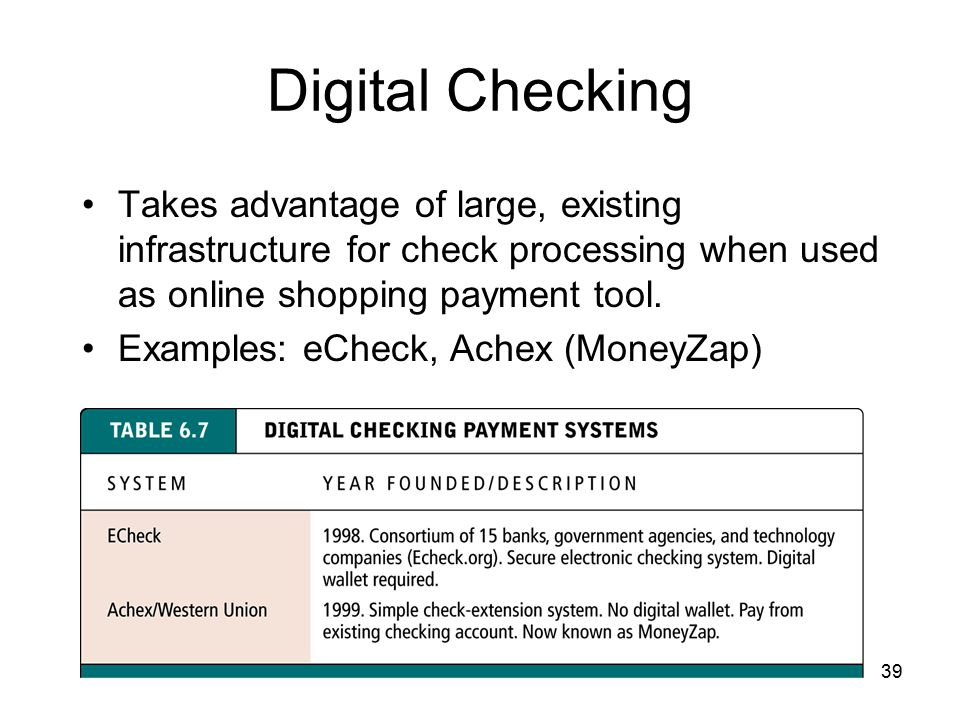 Digital Checking Takes advantage of large, existing infrastructure for check processing when used as online shopping payment tool.