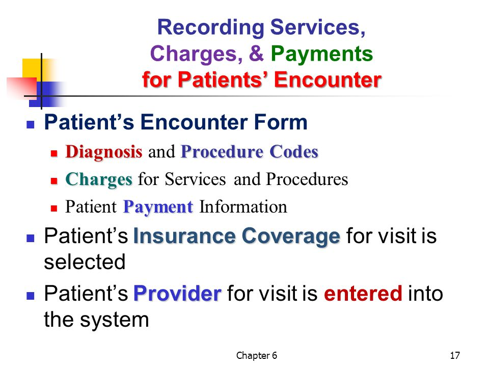 Recording Services, Charges, & Payments for Patients' Encounter