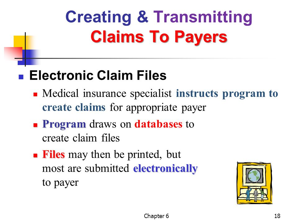 Creating & Transmitting Claims To Payers
