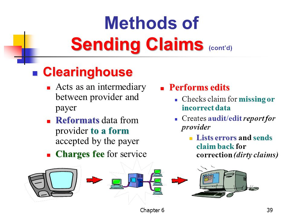 Methods of Sending Claims (cont'd)