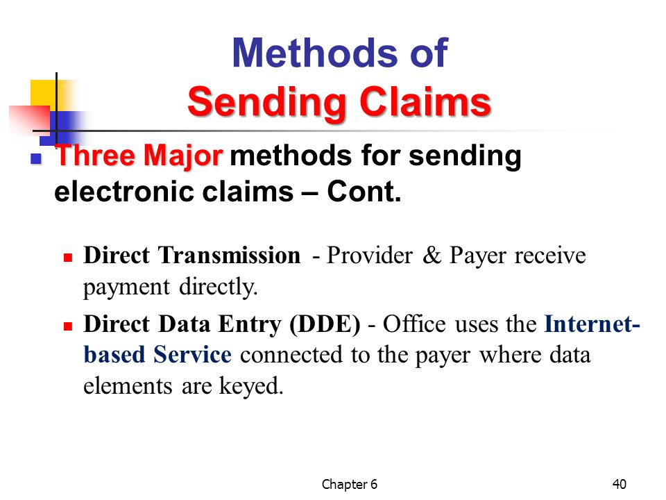 Methods of Sending Claims