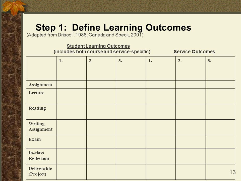 Step 1: Define Learning Outcomes