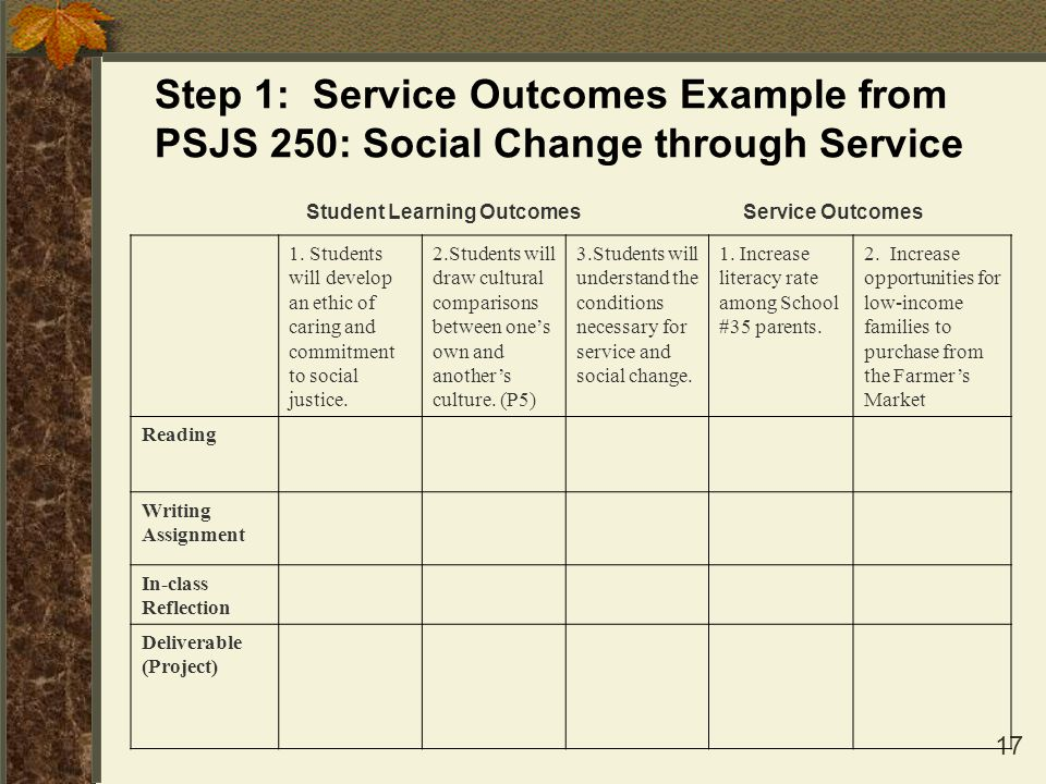 Step 1: Service Outcomes Example from PSJS 250: Social Change through Service