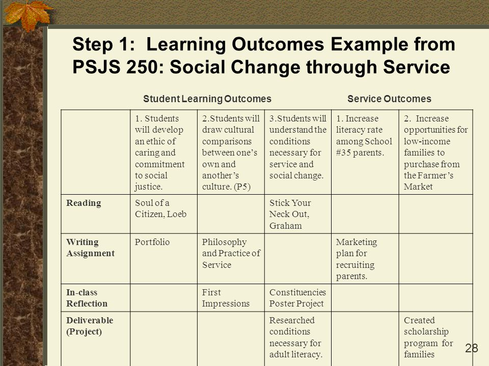 Step 1: Learning Outcomes Example from PSJS 250: Social Change through Service