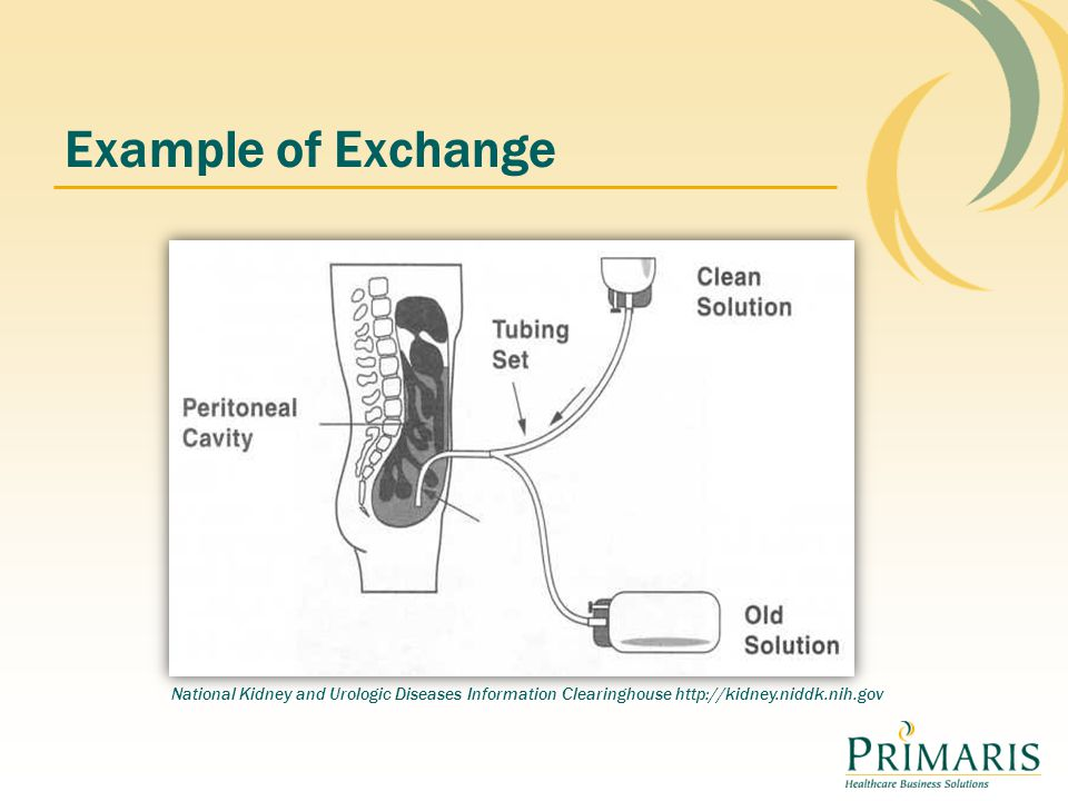 Example of Exchange National Kidney and Urologic Diseases Information Clearinghouse http://kidney.niddk.nih.gov.