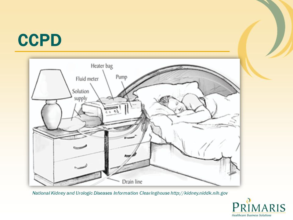 CCPD National Kidney and Urologic Diseases Information Clearinghouse http://kidney.niddk.nih.gov