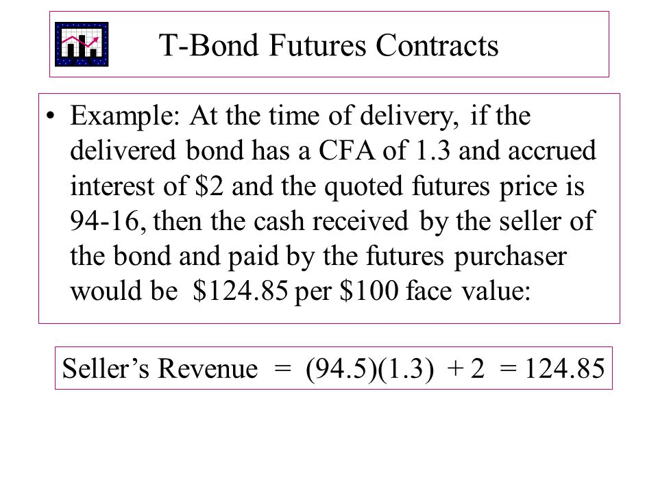 T‑Bond Futures Contracts