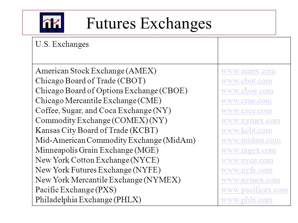 Futures Exchanges U.S. Exchanges American Stock Exchange (AMEX)