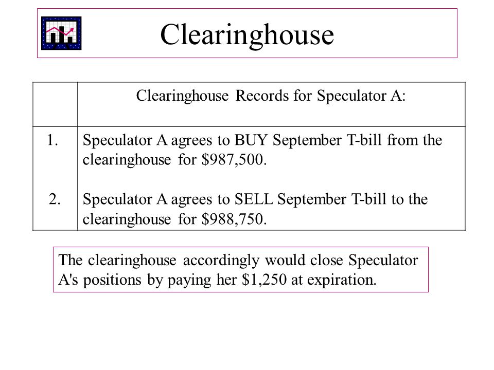 Clearinghouse Records for Speculator A: