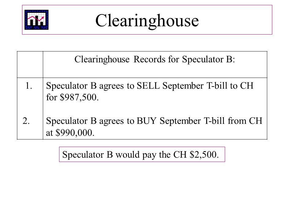 Clearinghouse Records for Speculator B: