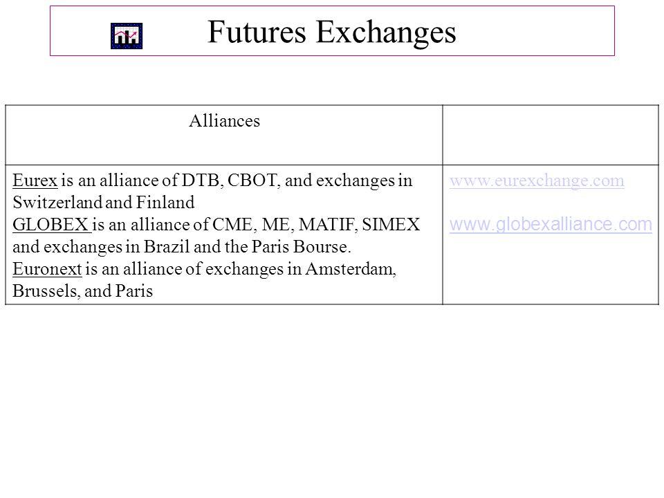 Futures Exchanges Alliances