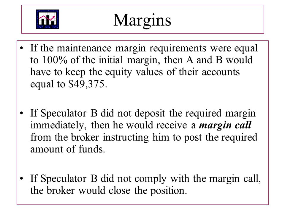 Exchange traded options margin requirements