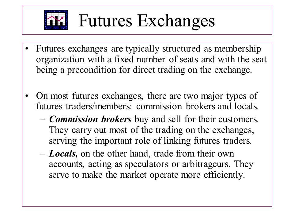 Futures Exchanges