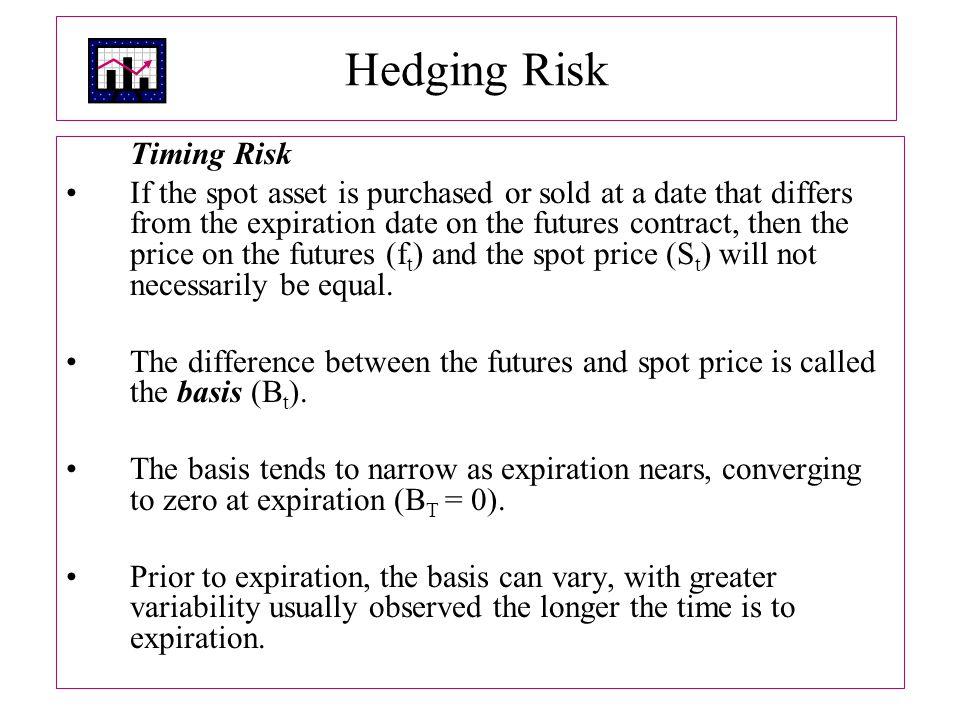 Hedging Risk Timing Risk.