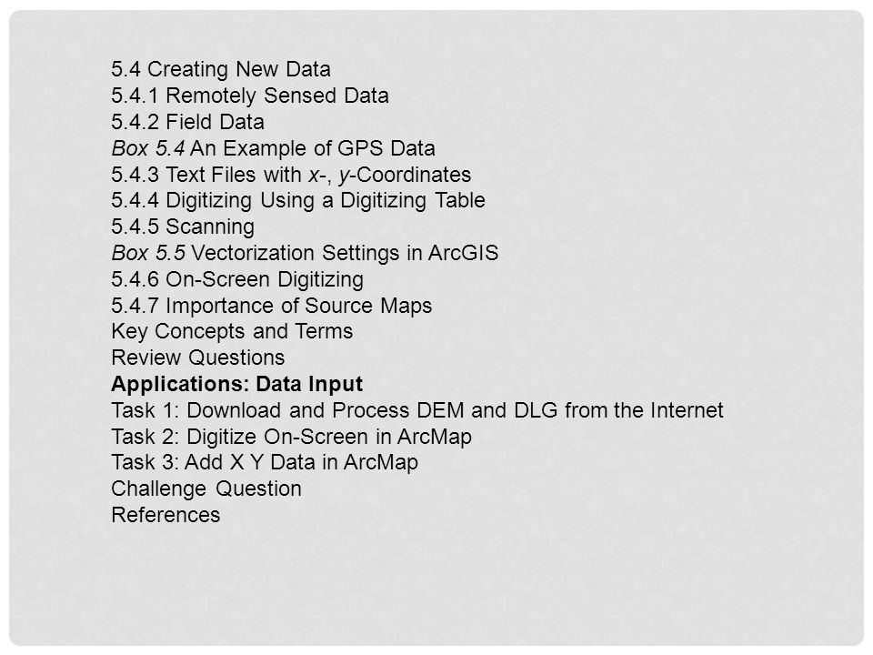 5.4 Creating New Data 5.4.1 Remotely Sensed Data. 5.4.2 Field Data. Box 5.4 An Example of GPS Data.