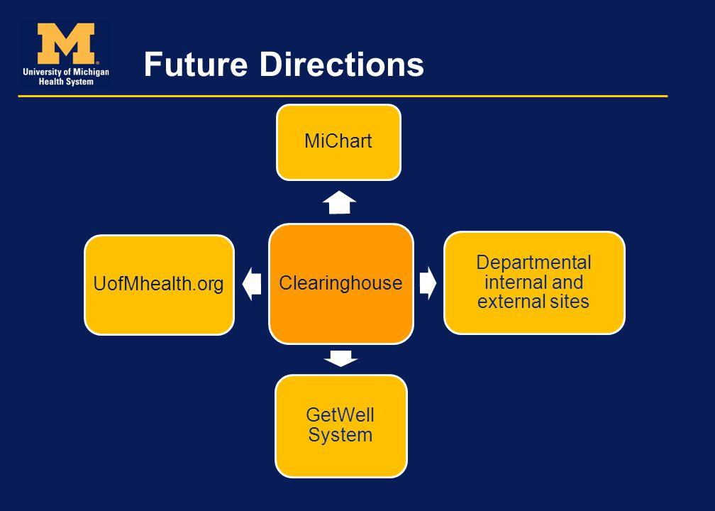 Departmental internal and external sites