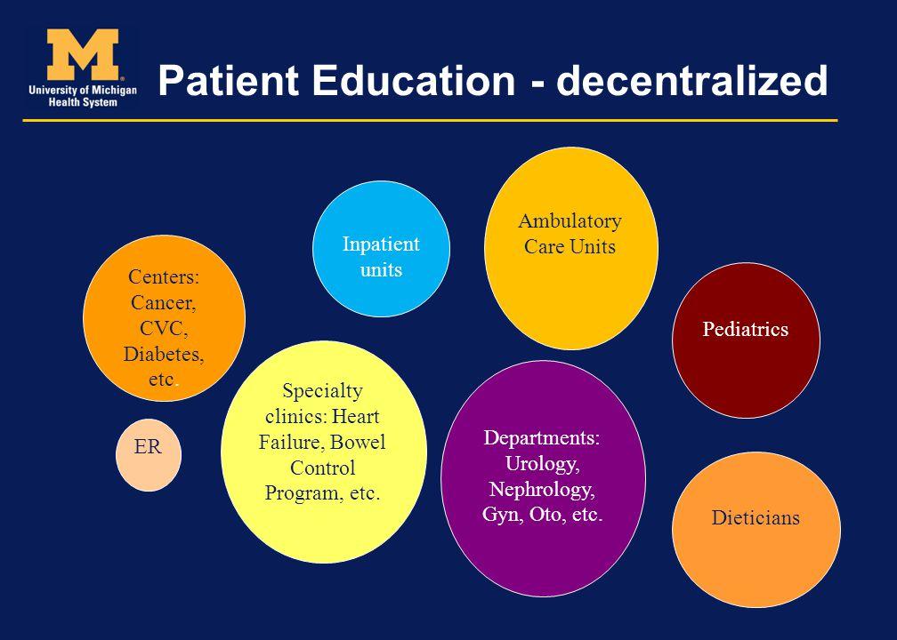 Patient Education - decentralized