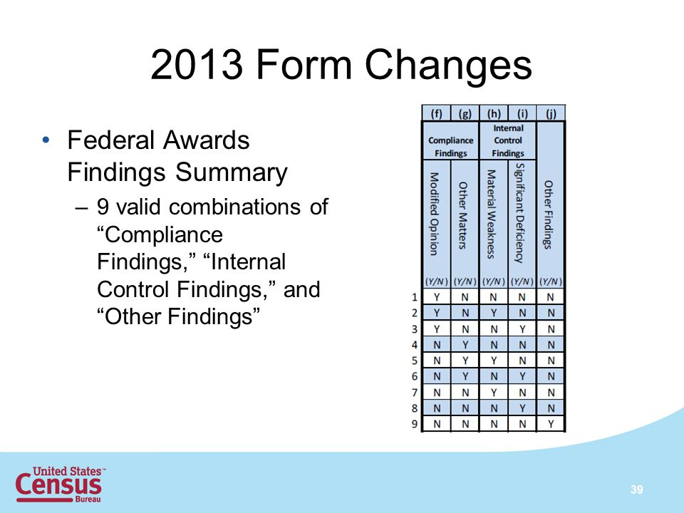 2013 Form Changes Federal Awards Findings Summary