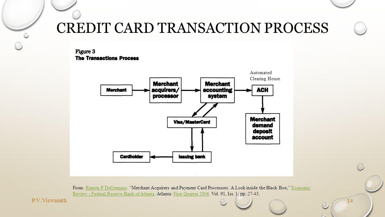 Credit Card Transaction Process
