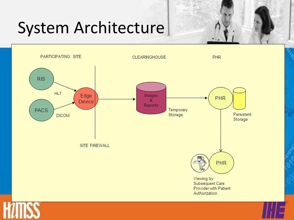 System Architecture RIS Edge PHR Device PACS PARTICIPATING SITE