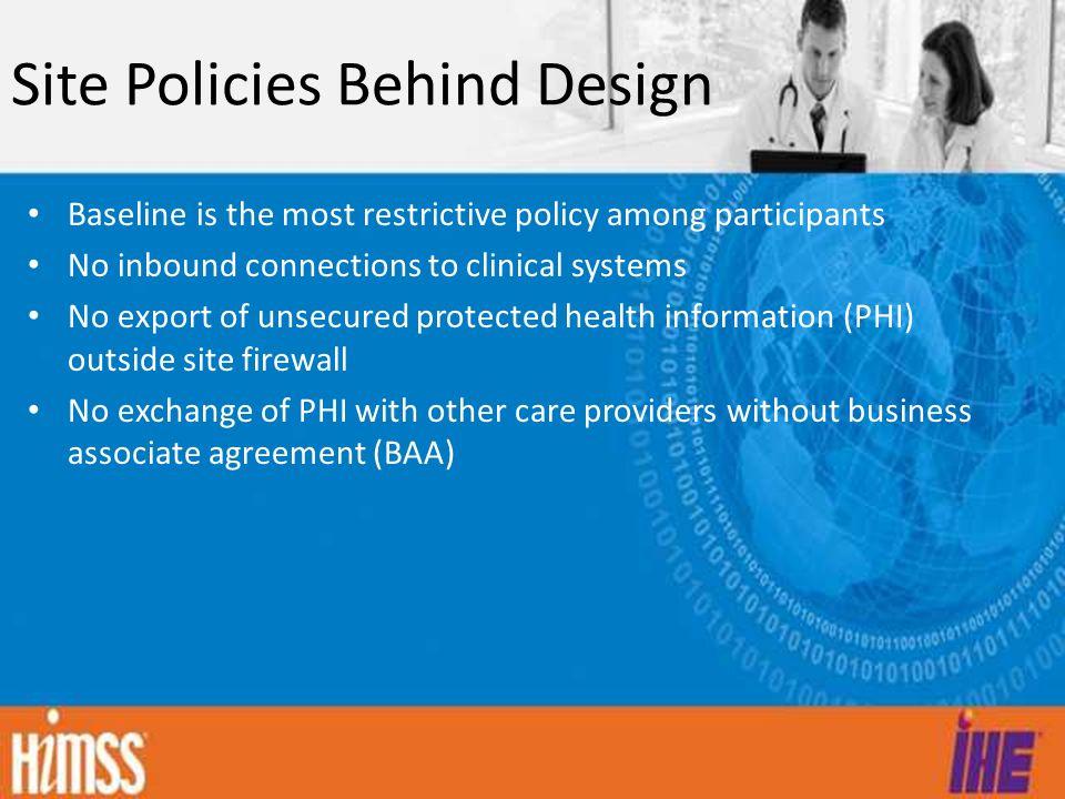 Site Policies Behind Design