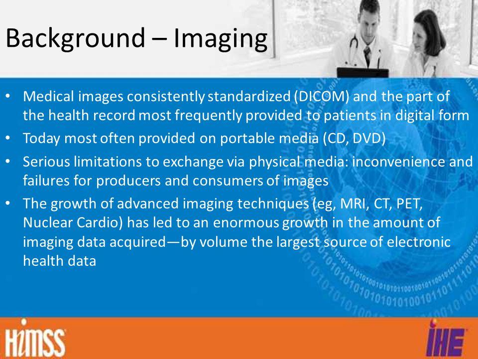 Background – Imaging