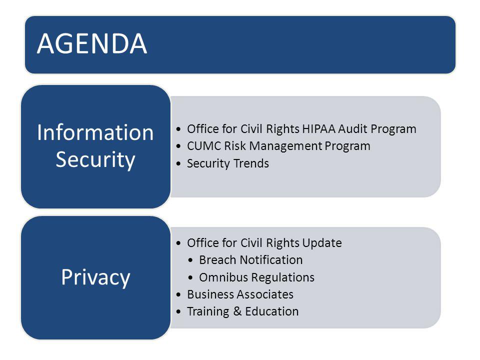AGENDA Information Security Privacy