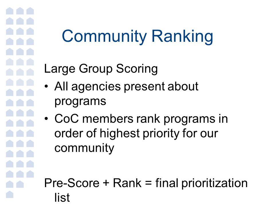 Community Ranking Large Group Scoring