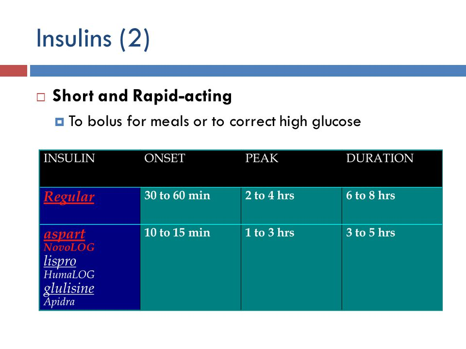 Insulins (2) Short and Rapid-acting