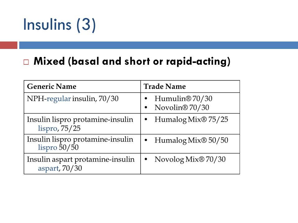Insulins (3) Mixed (basal and short or rapid-acting)