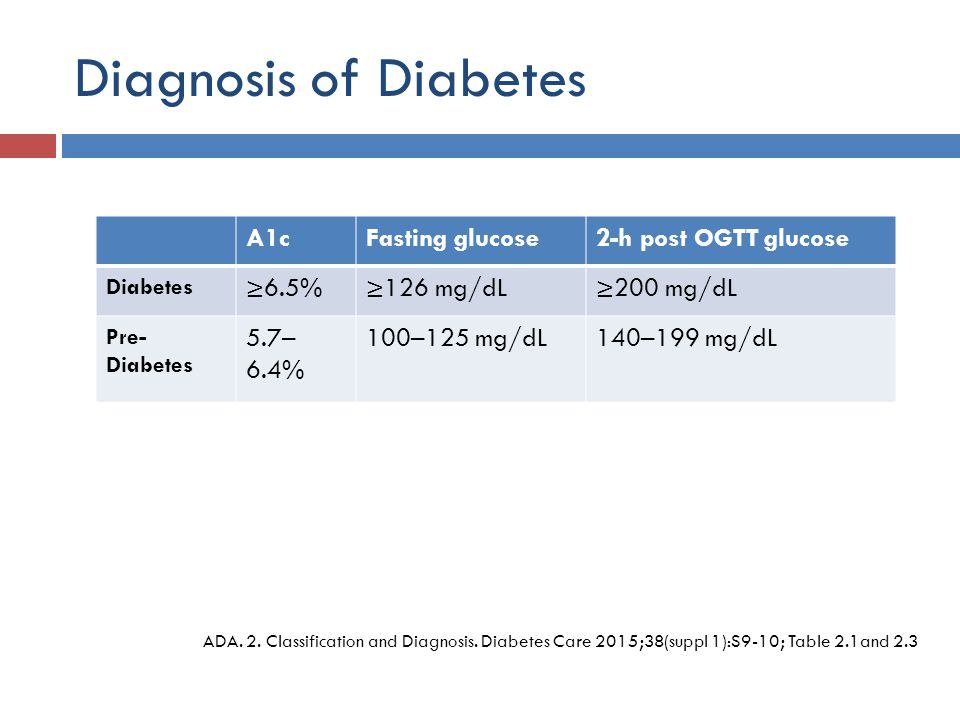 Diagnosis of Diabetes A1c Fasting glucose 2-h post OGTT glucose ≥6.5%