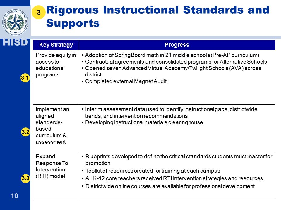 Rigorous Instructional Standards and Supports