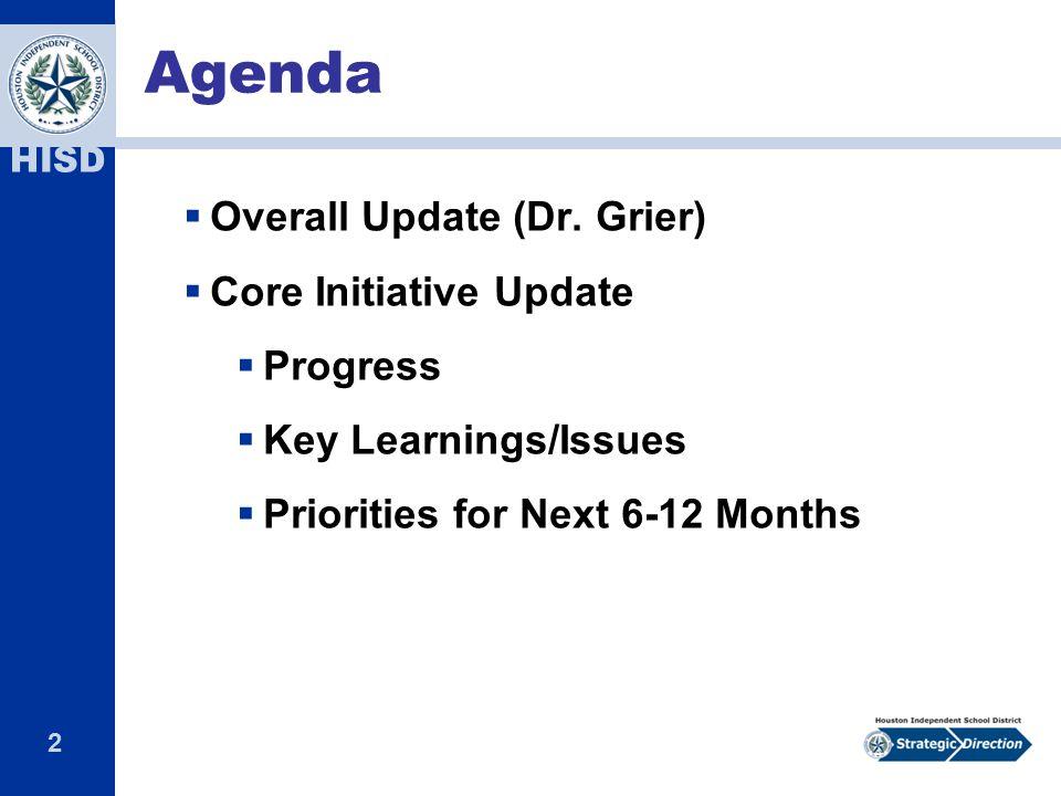 Agenda Overall Update (Dr. Grier) Core Initiative Update Progress