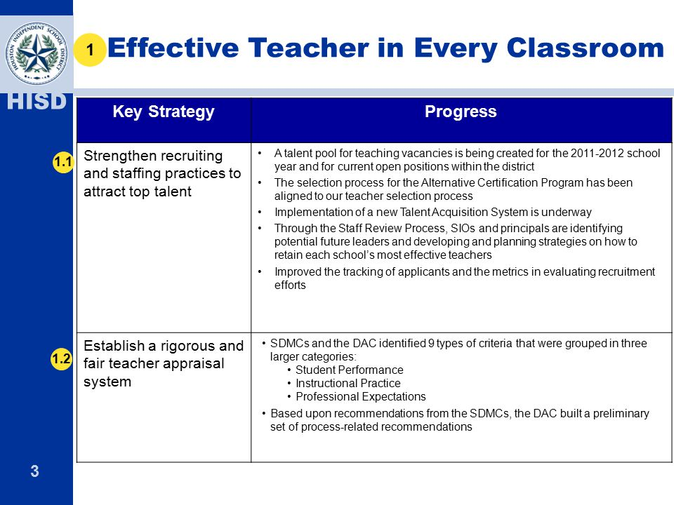 Effective Teacher in Every Classroom