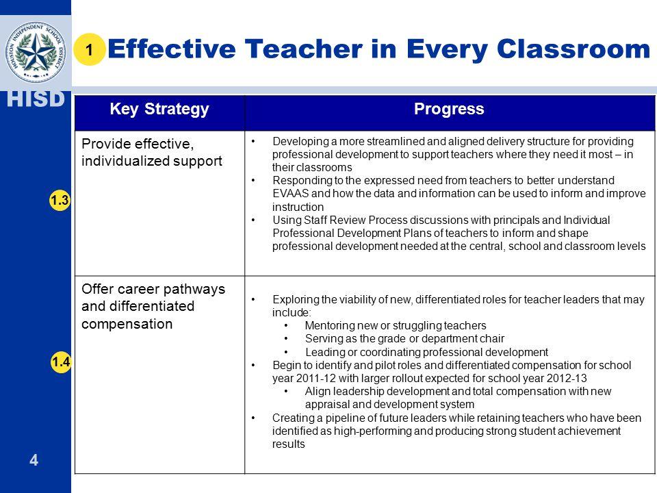 Effective Teacher in Every Classroom
