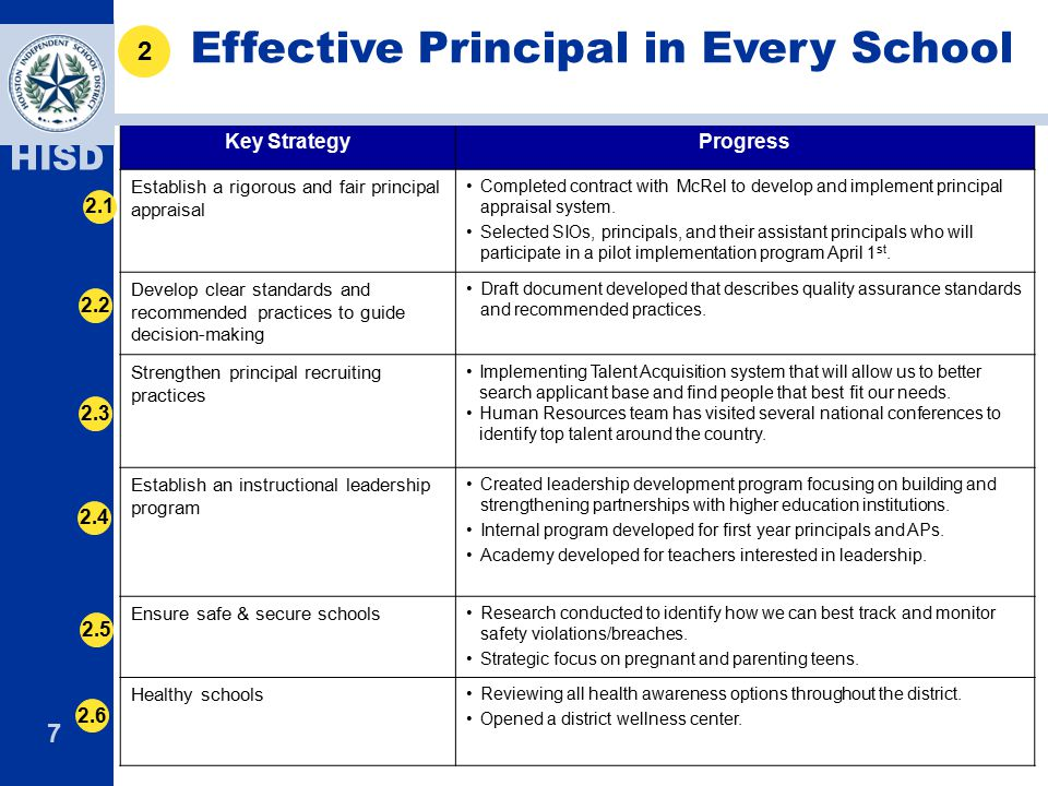 Effective Principal in Every School