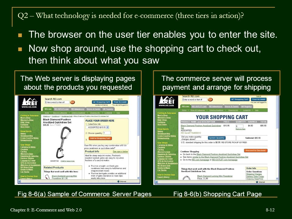 Q2 – What technology is needed for e-commerce (three tiers in action)
